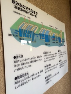 日野浄水場3.JPG